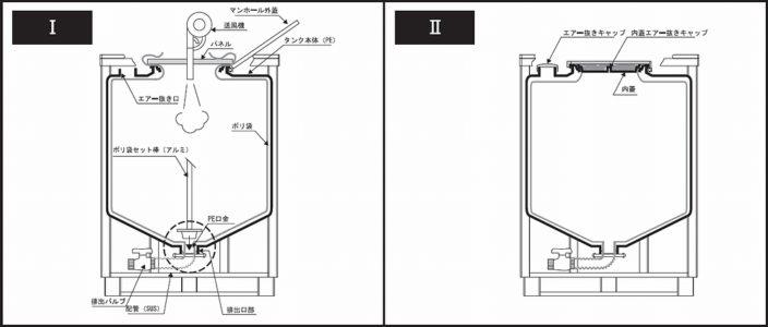 LSCL 1tコンテナ用内装袋ノズルタイプ